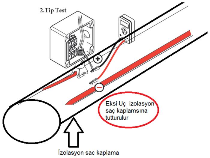Tip Test 2